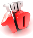 Top 10 Intellectual Property  Developments of 2013